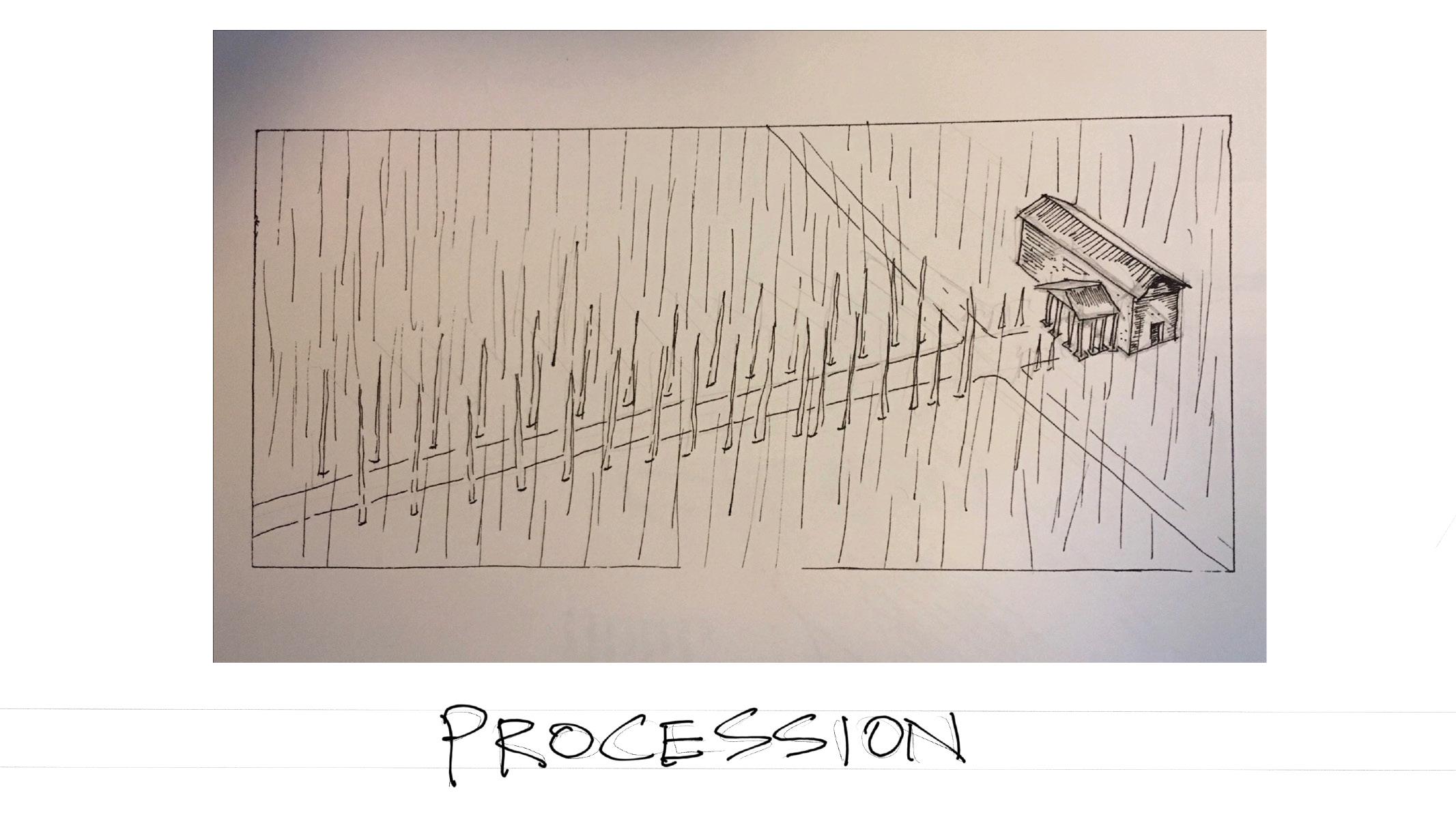 Flashcard: Procession